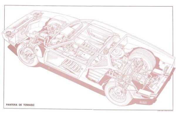De-Tomaso-Pantera-Cutaway-retro